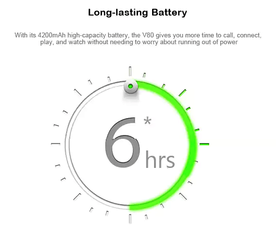 Onda V80 Battery