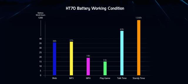 Homtom HT70 Battery 3
