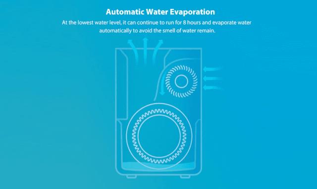 Xiaomi Smartmi Air Humidifier Auto evaporate