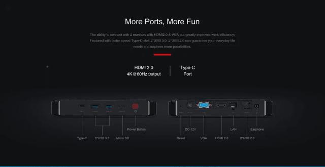 CHUWI GBox Mini PC Ports