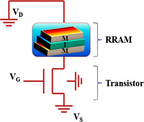 Difference Between RAM and ROM RRAM