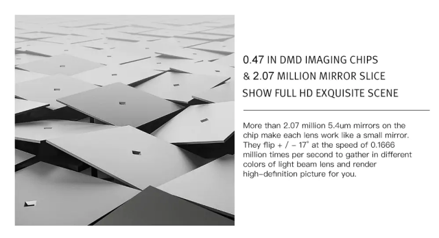 Xiaomi TYY01ZM DLP 3500 Lumens Projector Imaging chips
