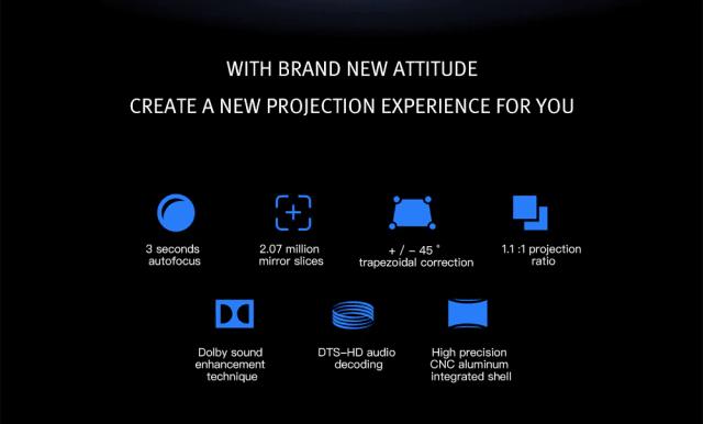 Xiaomi TYY01ZM DLP 3500 Lumens Projector Overview
