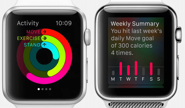 Fitbit Versa vs Apple Watch More Health Features