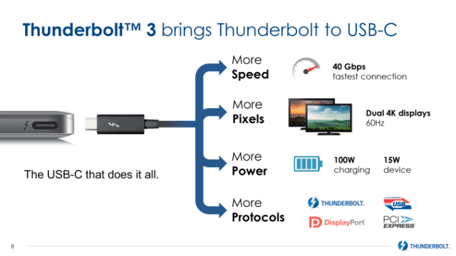 Thunderbolt vs USB C About Thunderbolt