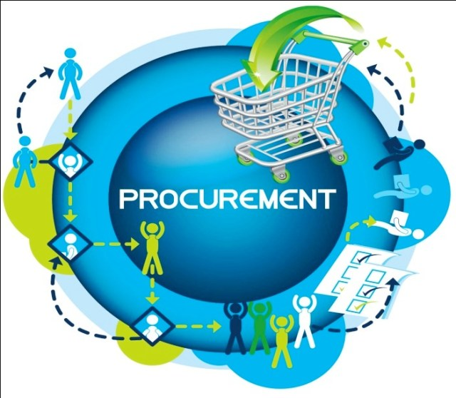 Timely Procurement Of Products Help To Meet The Project Timeline