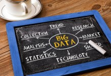 How Big Data Influences Your Business
