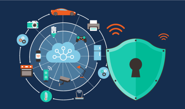 Cybersecurity & IoT
