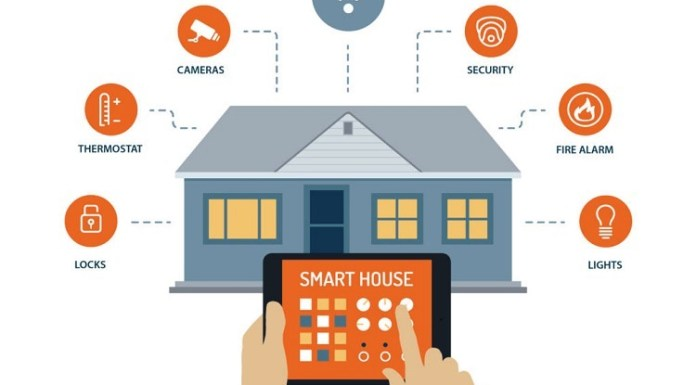The Ultimate Security System for your Home