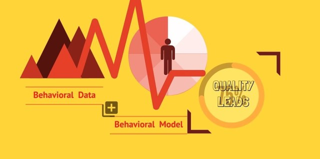 What Is Data Used to Build the Lead Scoring Model