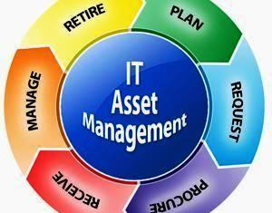 What is IT Asset Management and Why is It Important
