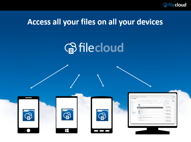 FileCloud Best Architecture Apps