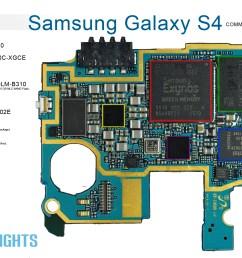 galaxy s4 wiring diagram everything wiring diagram samsung galaxy s4 wiring diagram galaxy s4 wiring diagram [ 2000 x 1260 Pixel ]