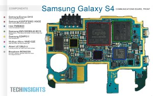 Samsung Galaxy S4 Teardown | TechInsights