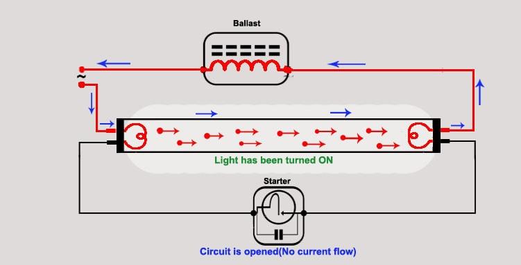 fluorescent light switch wiring diagram