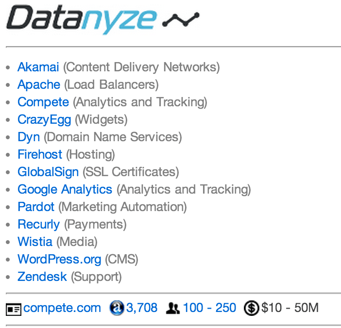 datanyze
