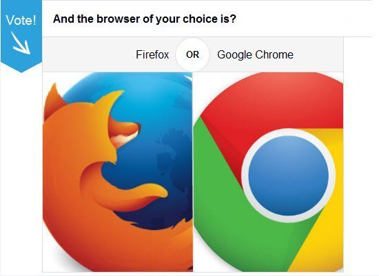 Firefox Vs Chrome techjaja polls