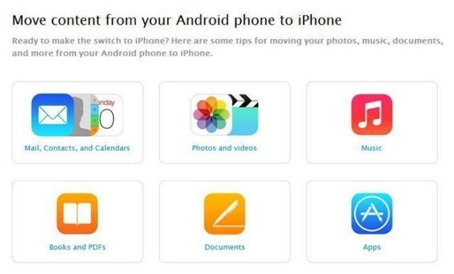 iphone 6 swicth to Android_2