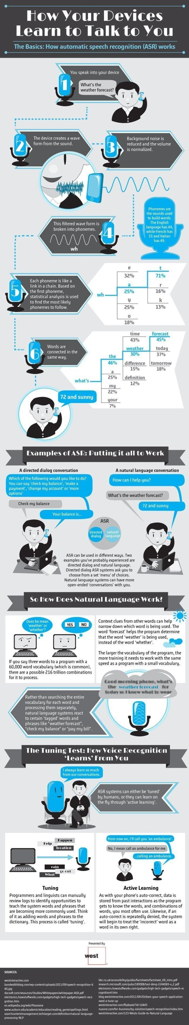 automatic speech recognition (ASR) and interactive voice response (IVR)