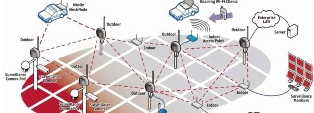 Wifi mesh illustration