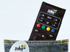 Zuku packages