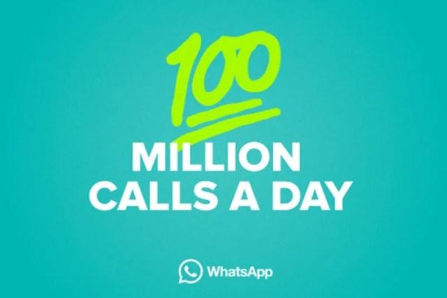 WhatsApp calls hit 100 million