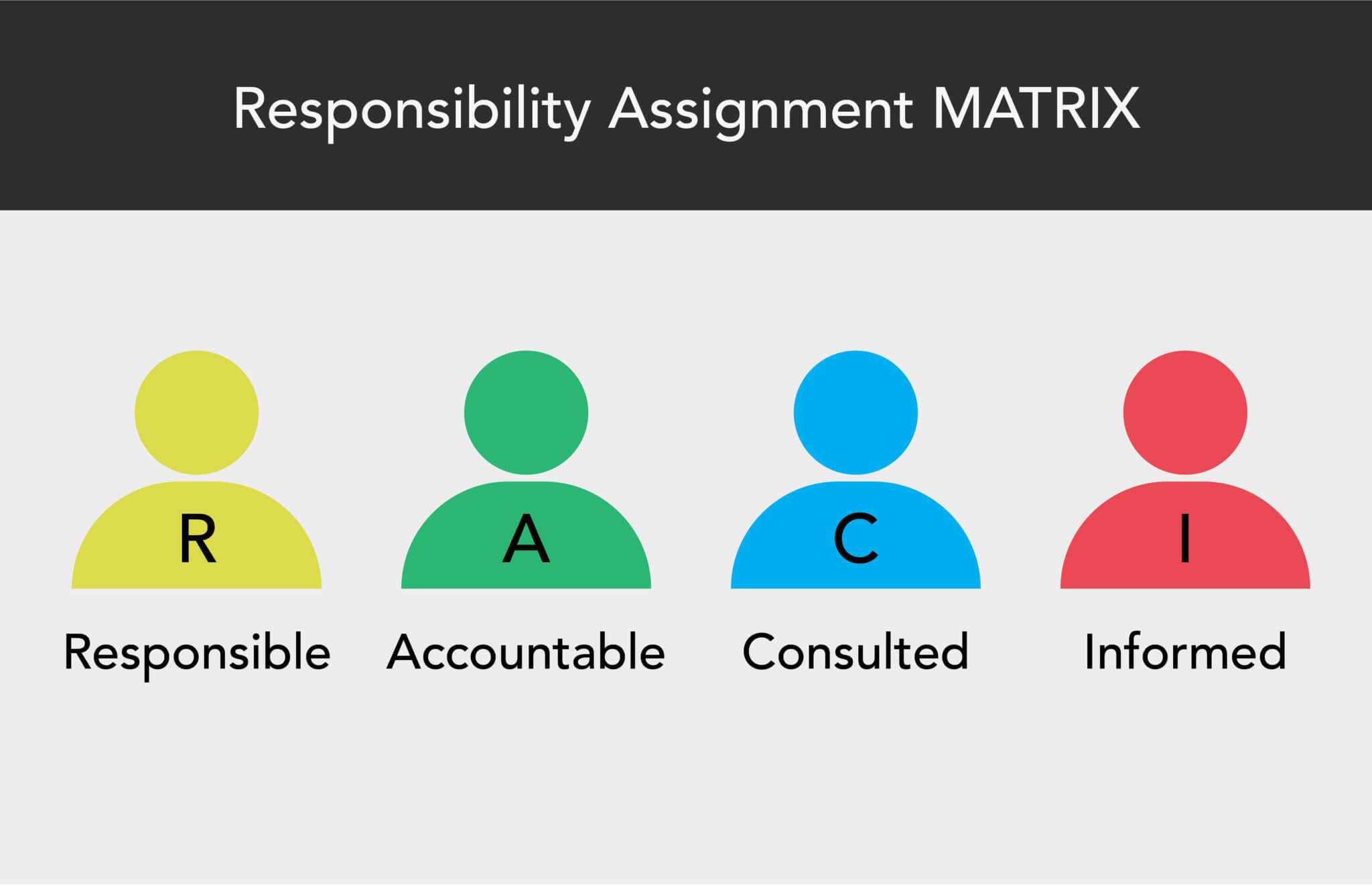 RACI Matrix a Tool for Project Managers  TechJini