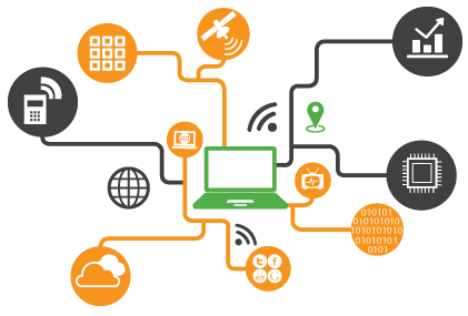 internet of things IoT testing and quality analysis connected environment