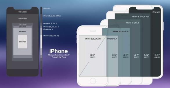 Designing for iPhone X-3