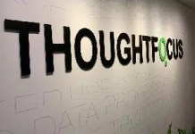 ThoughtFocus Off Campus Drive 2021