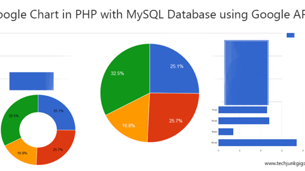Mysql Php Diagram - orm patterns the trade offs of active