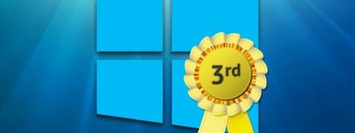 Windows 8 Q1 2013 Tablet Market Share