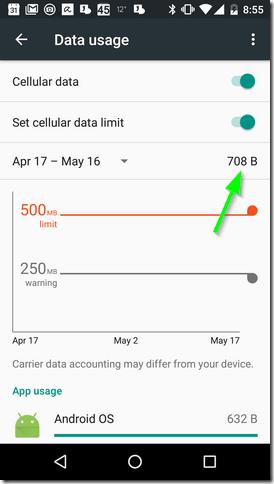data-used