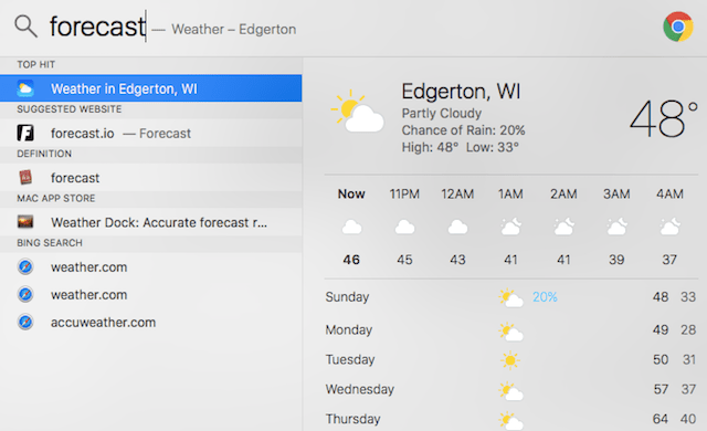 forecast in Spotlight