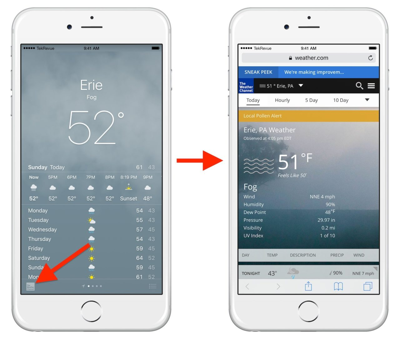 Get a City's Full Weather Channel Forecast From Within the