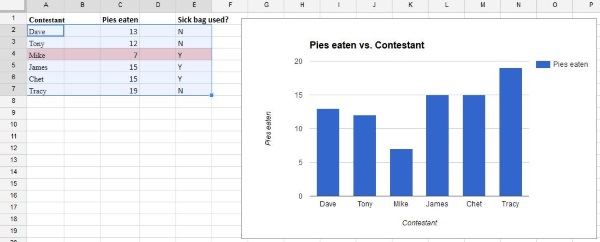 Get more out of Google Sheets with conditional formatting-4