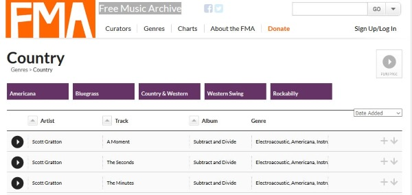 Where to download free country music5
