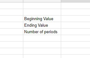 How To Add the CAGR Formula to Google Sheets Spreadsheets