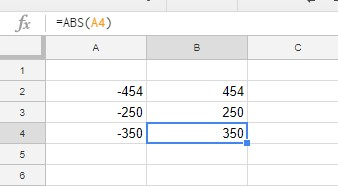How To Get Absolute Value in Google Sheets