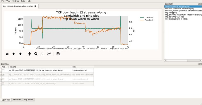 Flent TCP Wired to Wired