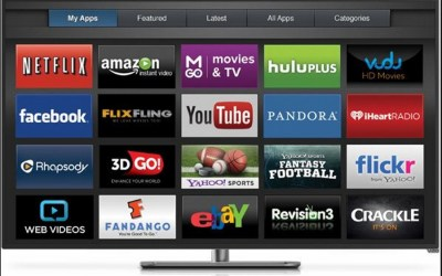 How To Hard Factory Reset A Vizio Smart Tv