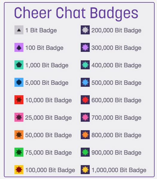Everything you Need to Know About How To Cheer on Twitch
