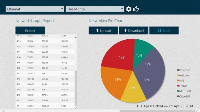 microsoft app pie chart
