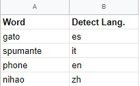 google translate spreadsheet