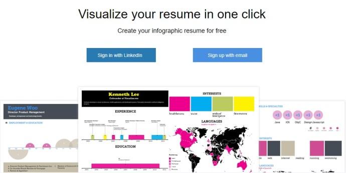 visualizeme