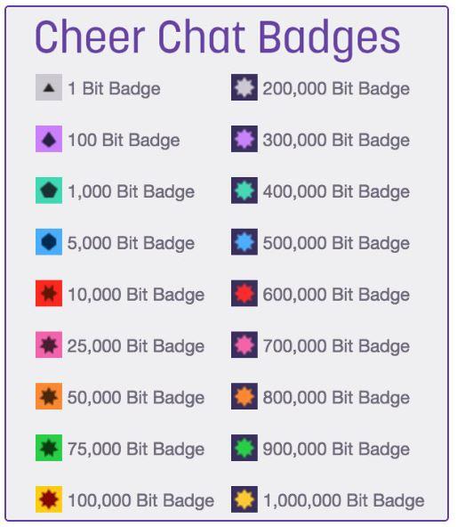 Default Bit Badges