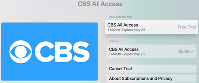 Cancel Auto Renewal CBS All Access