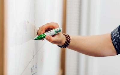 Zoom How to Use Whiteboard