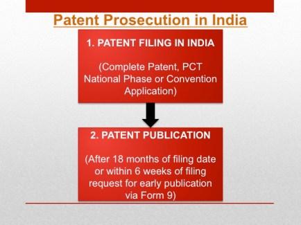 patent attorney india publication prosecution