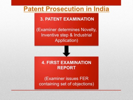 patent examination by indian patent office